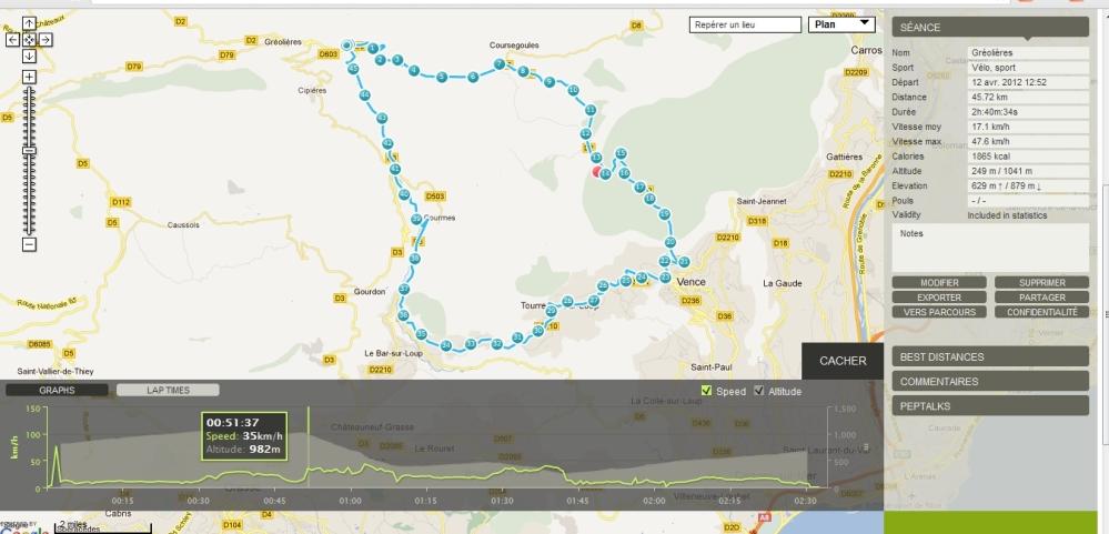 Reconnaissance Parcours Vélo Par BoB (Coach) ironman Nice 2012 (2/2)