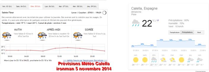 Prévision météo pour Callela...ironman 5 octobre 2014 Barcelone