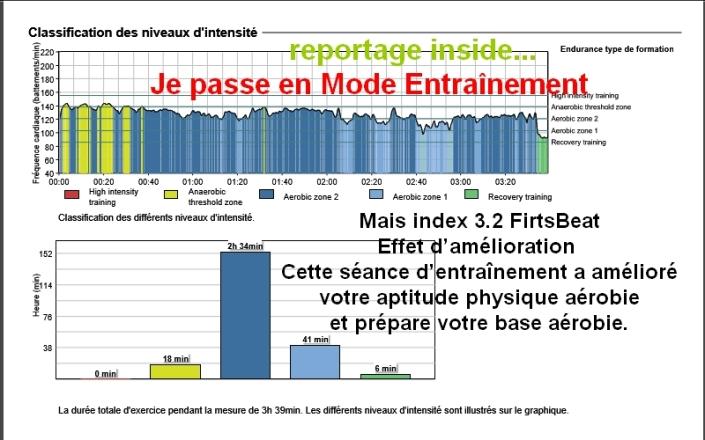 Graph-Lirou