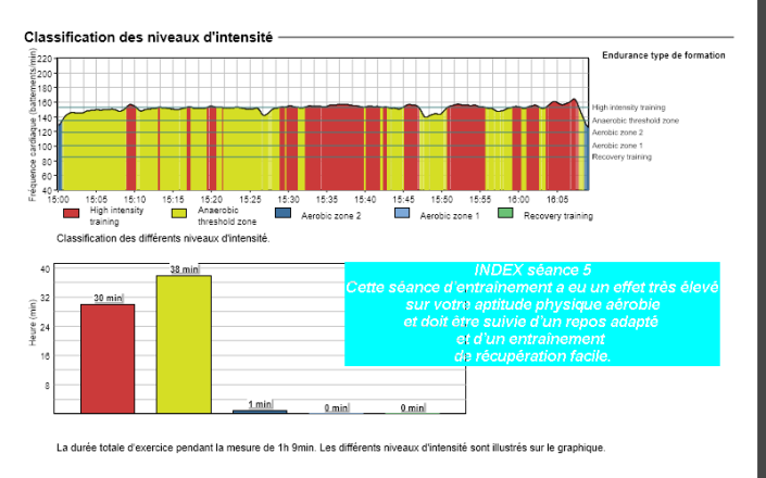 analyse-effort-caveirac